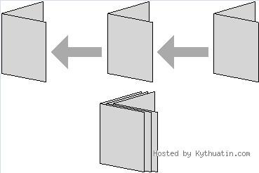 kythuatin.com/hinhanh/191_1302369390_firefox.jpg